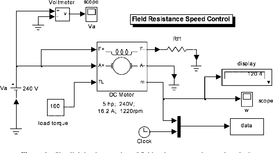 Figure 1 from DC motor speed control methods using MATLAB