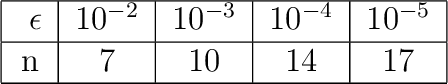table 1.2