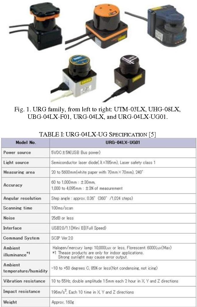 Figure 1 from Hokuyo URG Series Block in Matlab Simulink