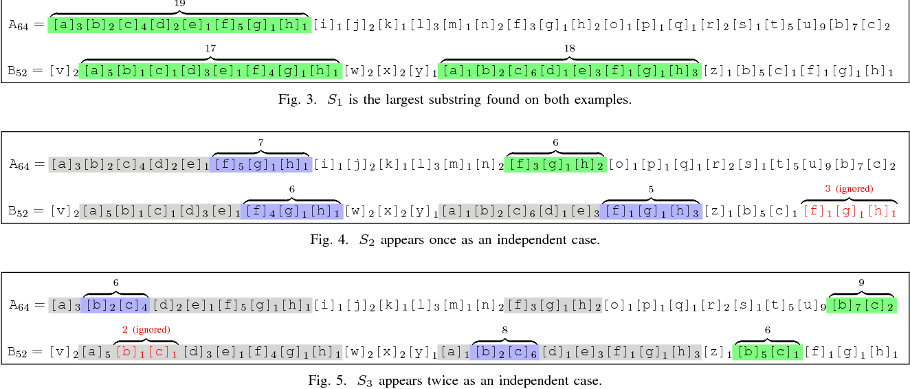 Pdf Comparison Of Clang Abstract Syntax Trees Using String Kernels Semantic Scholar