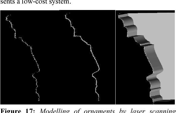 Figure 17: Modelling of ornaments by laser scanning data: cutting of the point cloud (left), CAD line derived from the laser scanning data (centre), extrusion of the CAD line (right).