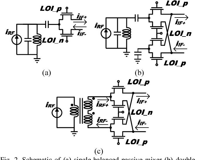 Figure 2 from 2 4-GHz 8 5mW 3 7-dB NF 100-kHz 1/f corner