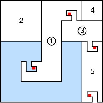 figure 3.6