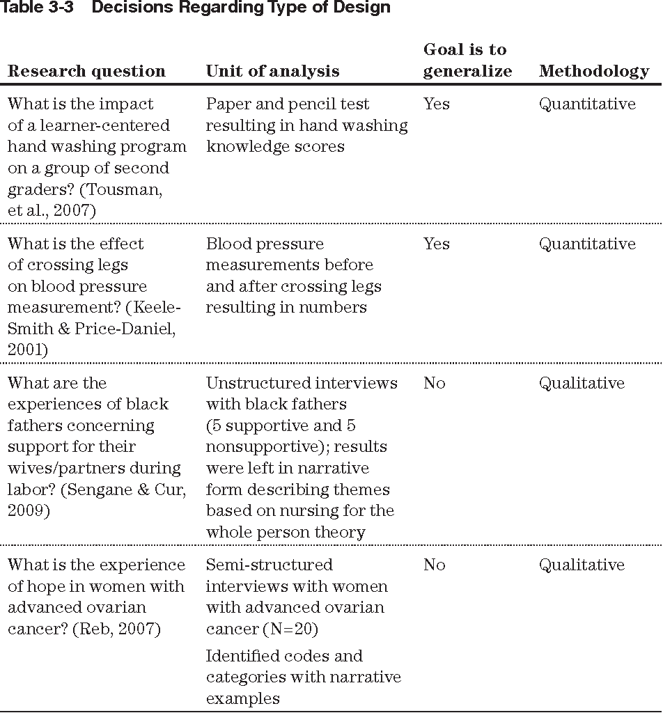 PDF] Quantitative Versus Qualitative Research , or Both