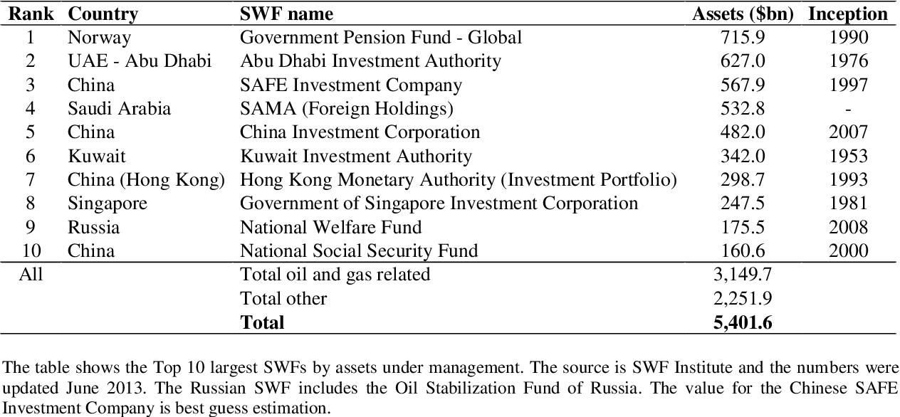 Safe investment company portfolio investment opportunities in indian agriculture production