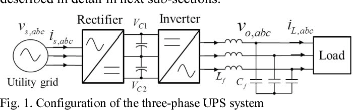 Figure 1 from An improved control strategy for three-phase