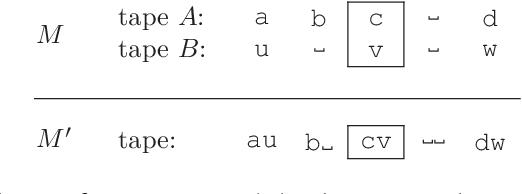 figure 5.18