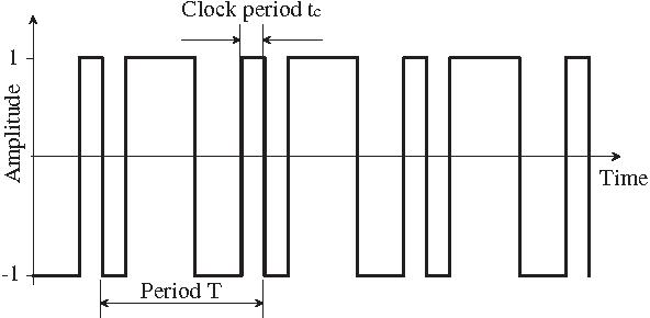 PDF] Through Wall Imaging Using M-sequence UWB Radar System