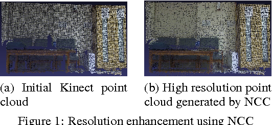 Figure 1 from High Resolution Point Cloud Generation from