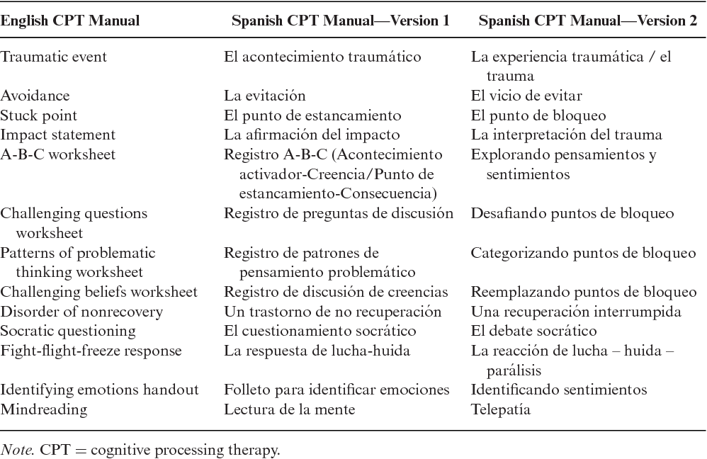 Table 3 from Cognitive Processing Therapy for Spanish
