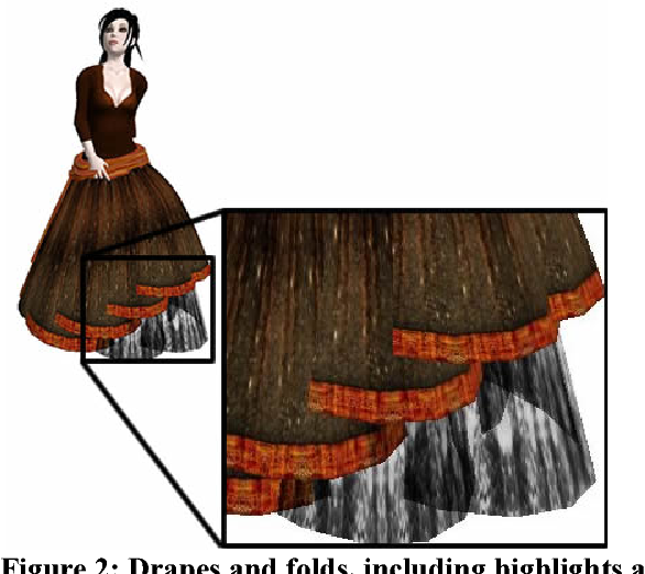 Figure 2 From Emerging Standards In Virtual Fashion An Analysis Of Critical Strategies Used In Second Life Fashion Blogs Semantic Scholar