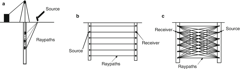 figure 18.16