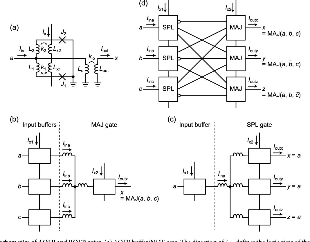 Figure 1 from Reversible logic gate using adiabatic superconducting devices    Semantic ScholarSemantic Scholar