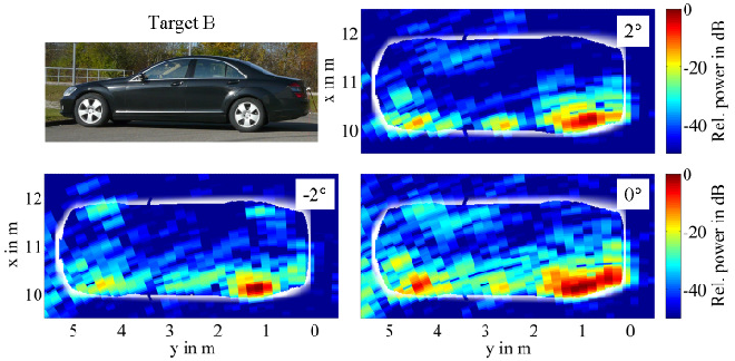 Figure 5 from 3D-scattering center detection of automotive