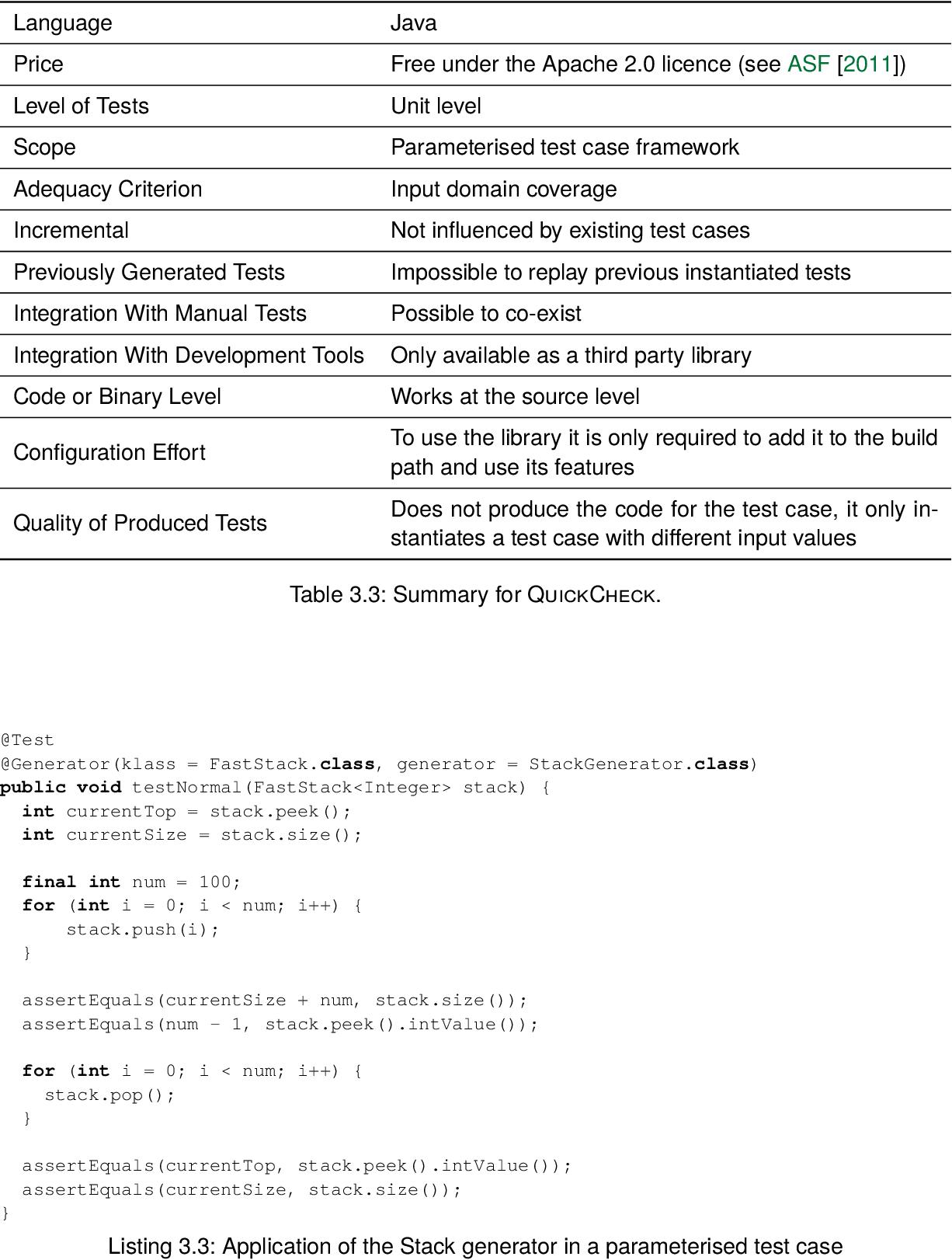 Invariant detection meets Random test case generation | Semantic ...