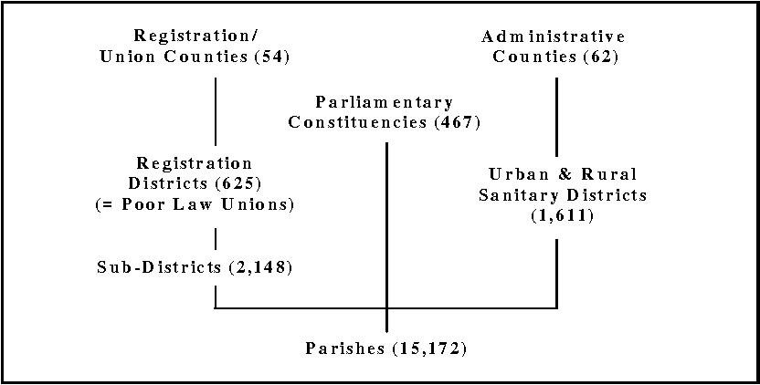 figure 19-1