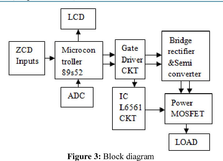 L 6561d Integrated Circuit L6561d