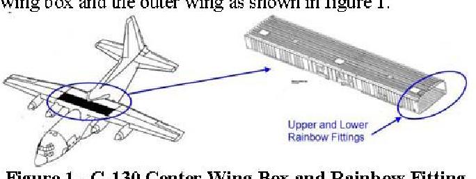 「Rainbow Fitting」的圖片搜尋結果