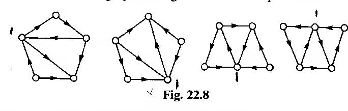 figure 22.8