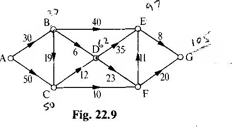 figure 22.9