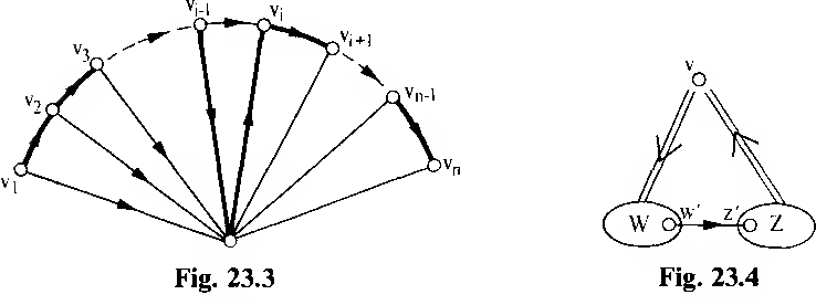 figure 23.3
