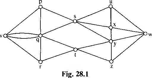 figure 28.1