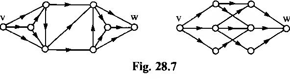 figure 28.7