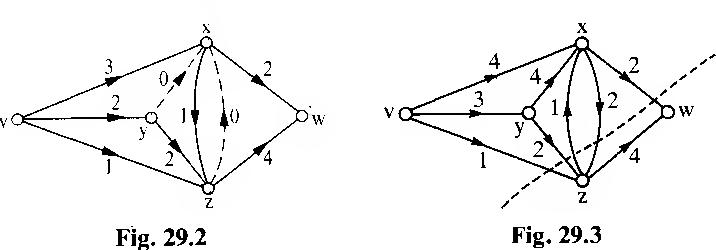 figure 29.2