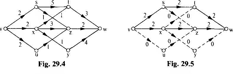 figure 29.5