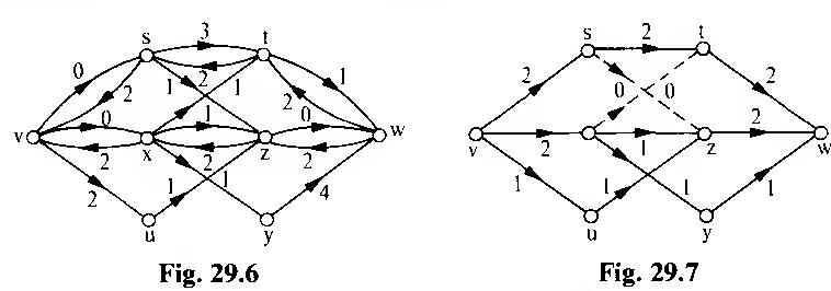 figure 29.6