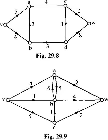 figure 29.9
