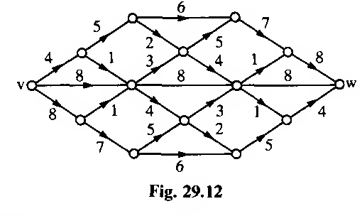 figure 29.12