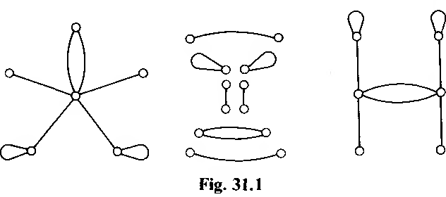 figure 31.1