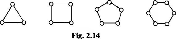 figure 2.14