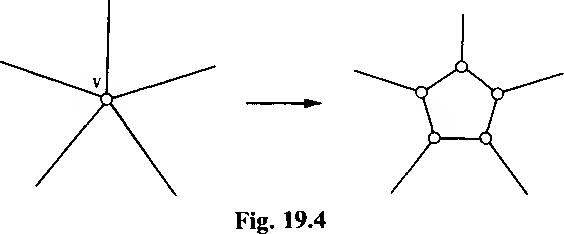 figure 19.4