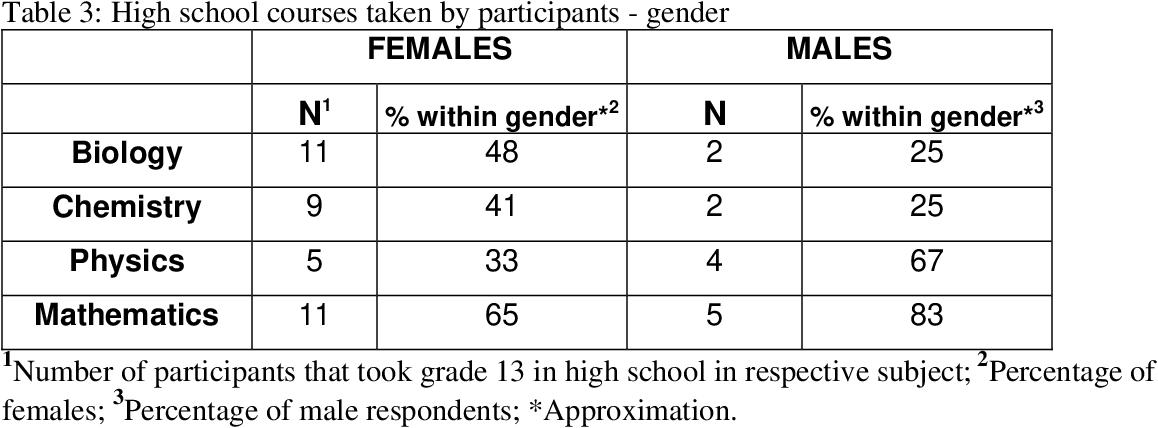 PDF] Elementary teachers' attitudes toward science and the