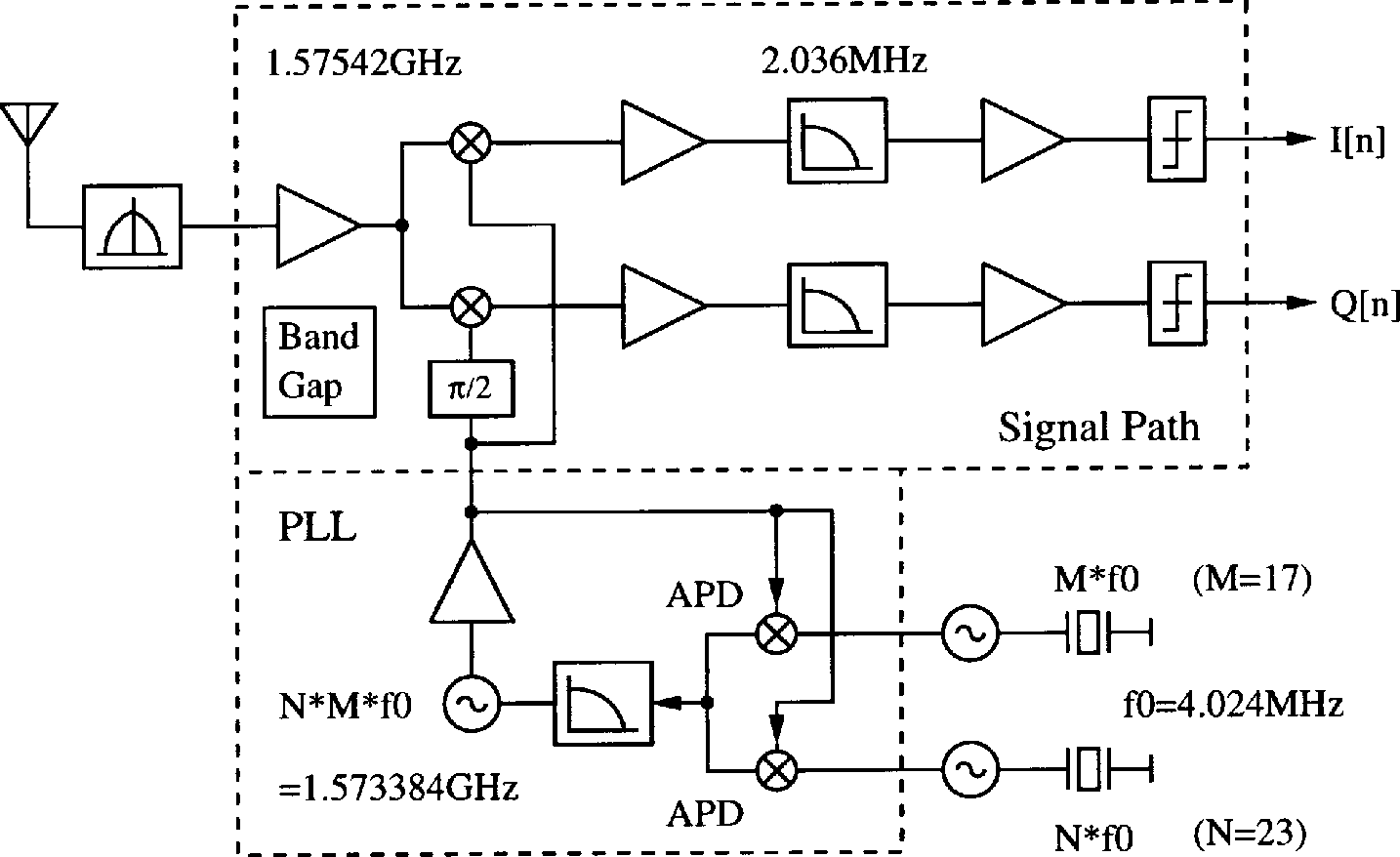 Figure 2 from FA 8   1 : A 115 mW CMOS GPS Receiver
