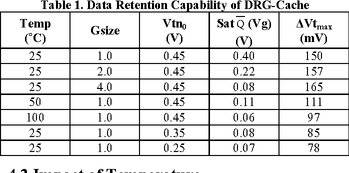 Table 1 from DRG-cache: a data retention gated-ground cache