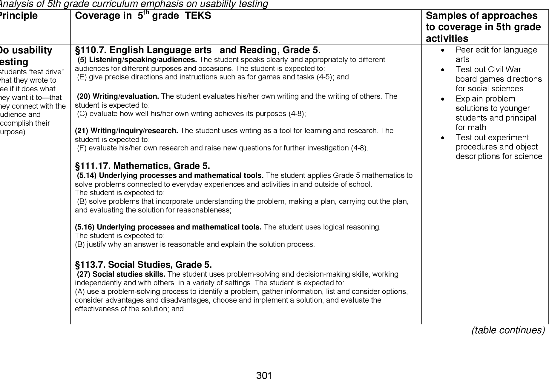 PDF] Laying the foundation for successful non-academic