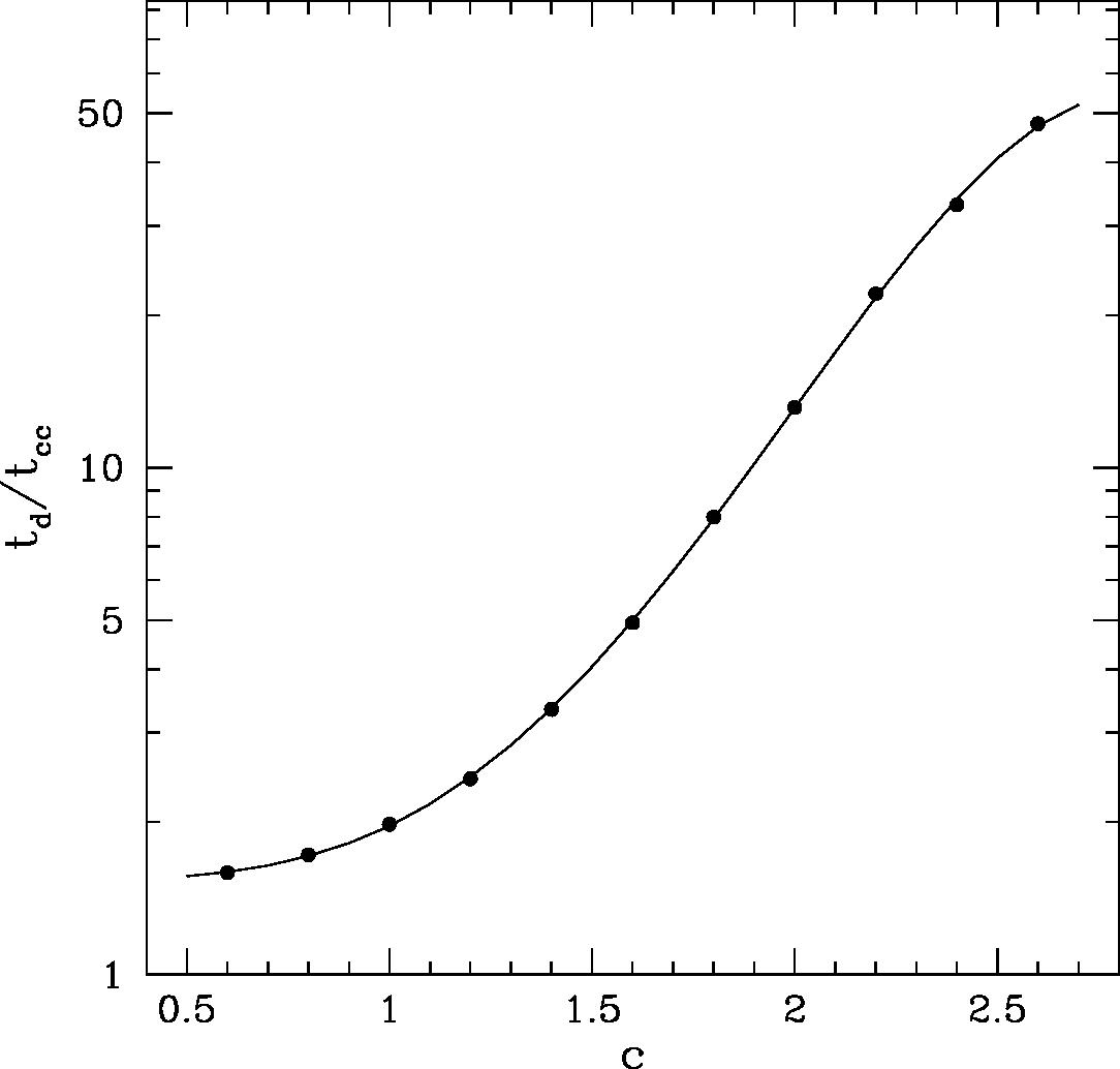 figure 19