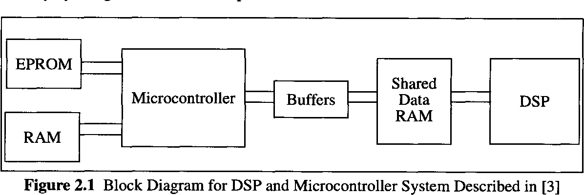 PDF] A shared bus architecture for a digital signal