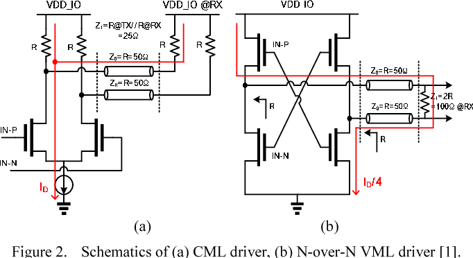Figure 2 from 0 37mW/Gb/s low power SLVS transmitter for