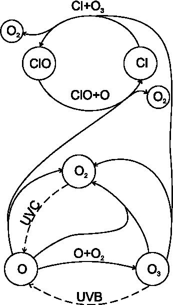 figure 7-7
