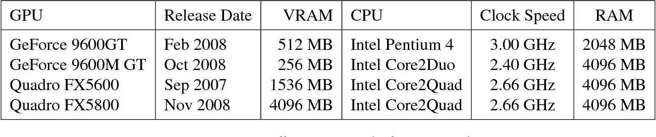 PDF] Parallel GPU Algorithms for Mechanical CAD - Semantic