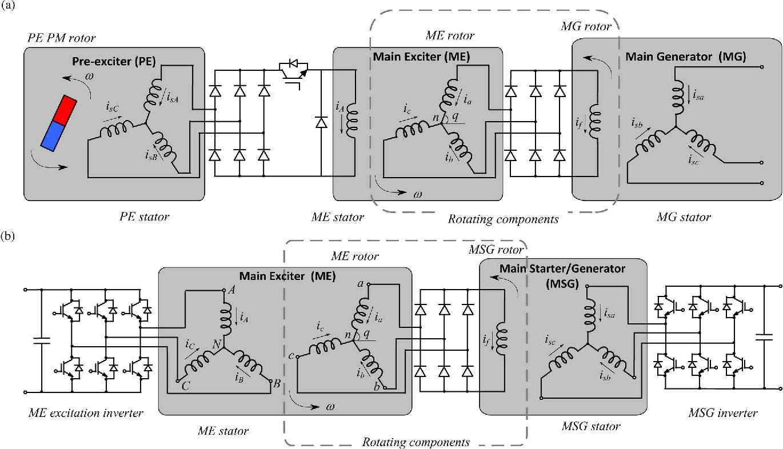 3 Phase Brushless Generator Wiring Diagram | Wiring Diagram on