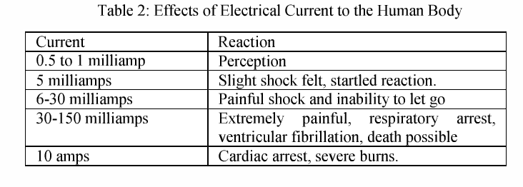 Table 2 from General guidelines on calibration requirements