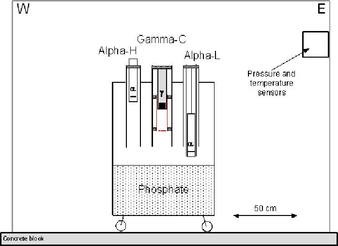 figure A.21