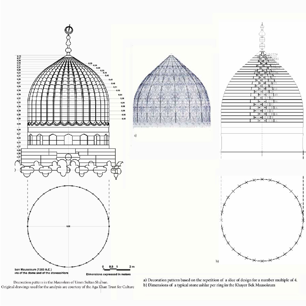 PDF] Construction Techniques in Medieval Cairo : the Domes