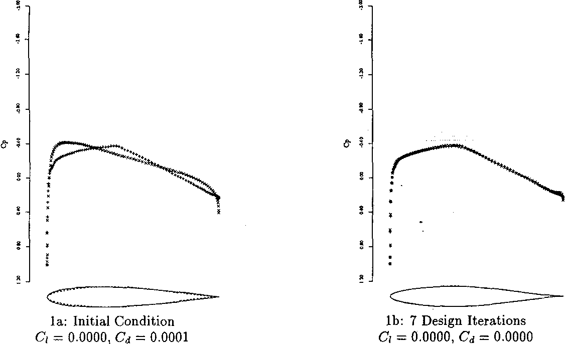 Figure 1 from Control theory based airfoil design for