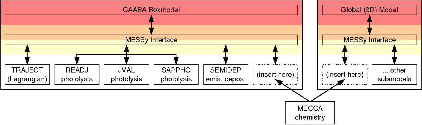 Figure 1 from Geoscientific Model Development The
